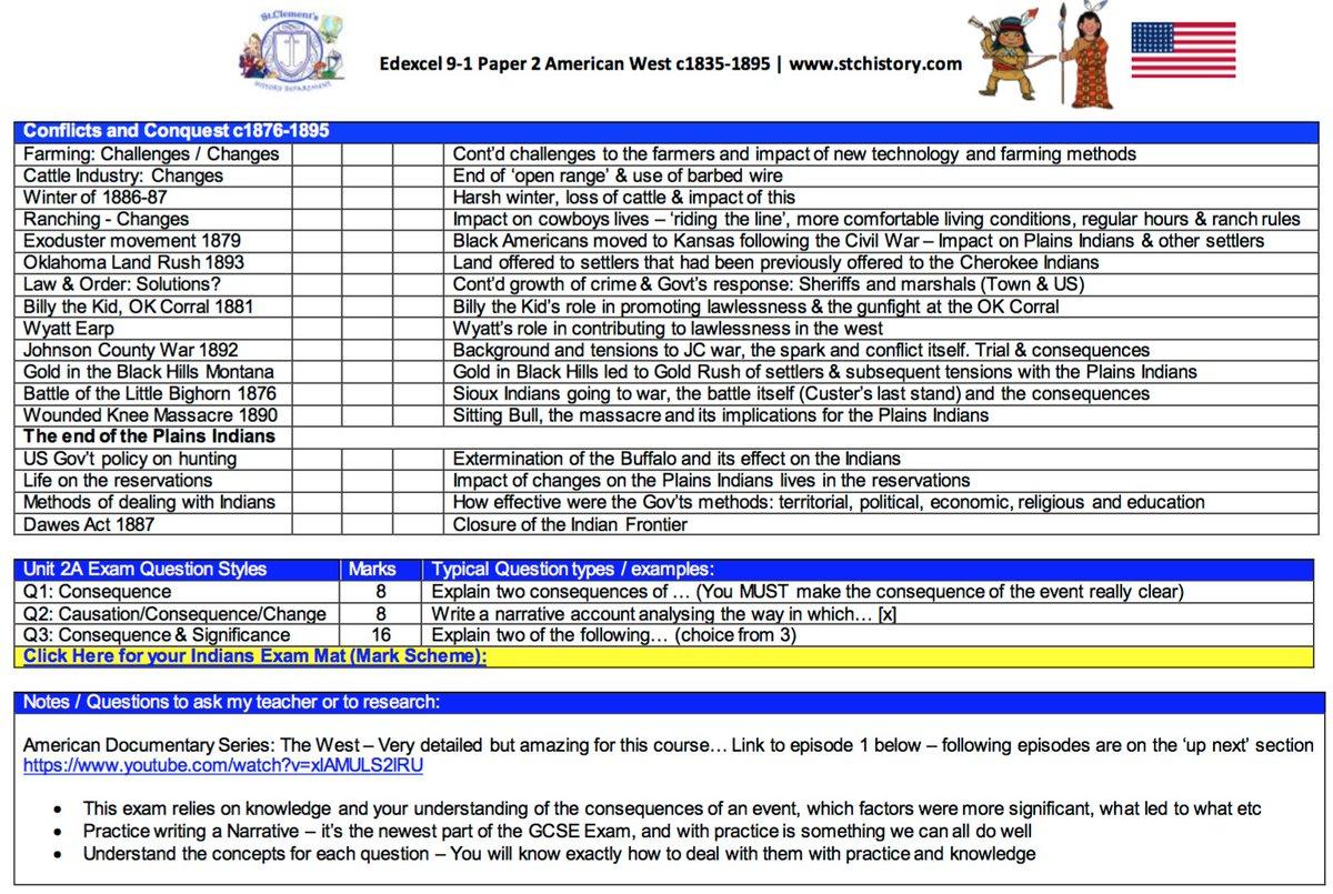 essay studying english upsr format