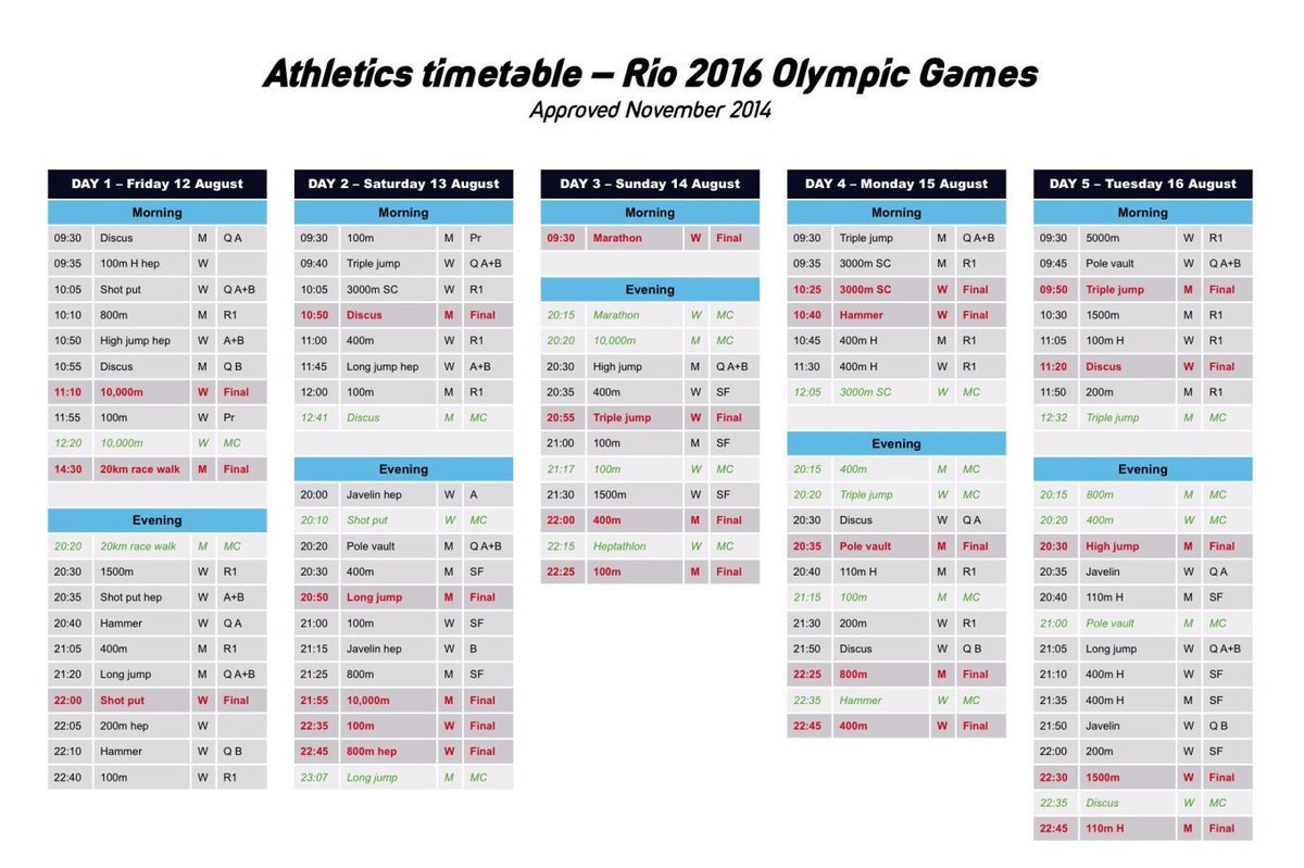 Tayvon Burris On Twitter Heres The Olympic Track Field Schedule