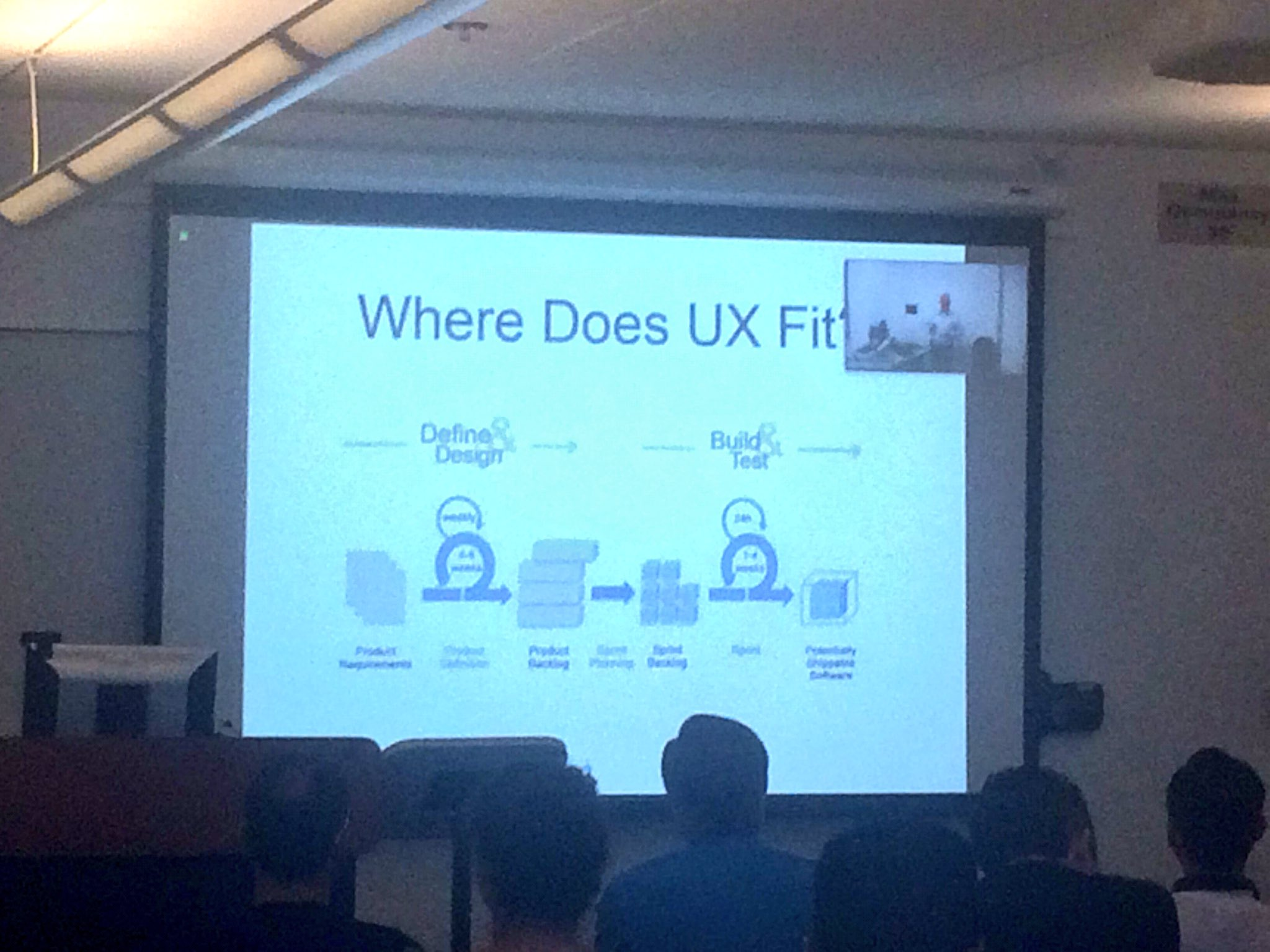 So where does UX fit in Agile?  No clear time for design! @Sean_Van_Tyne #SoCalUXCamp https://t.co/9VlcB5yQFN
