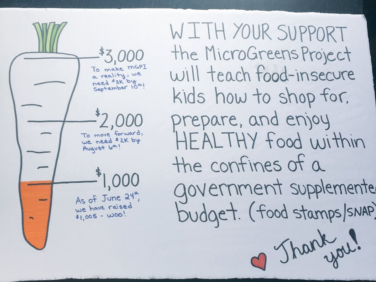 @MicroGreensOrg Indiana pledge!! https://t.co/S3mVWIIqeo