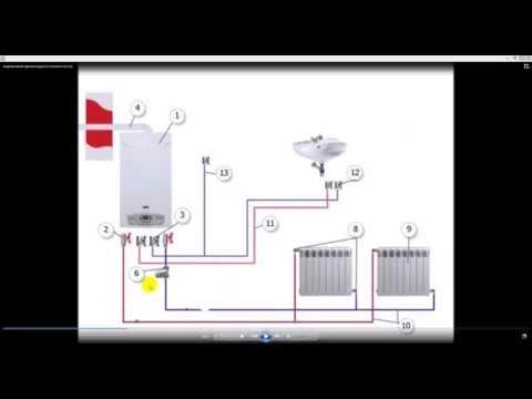 Схема подключение стиральной машины к канализации