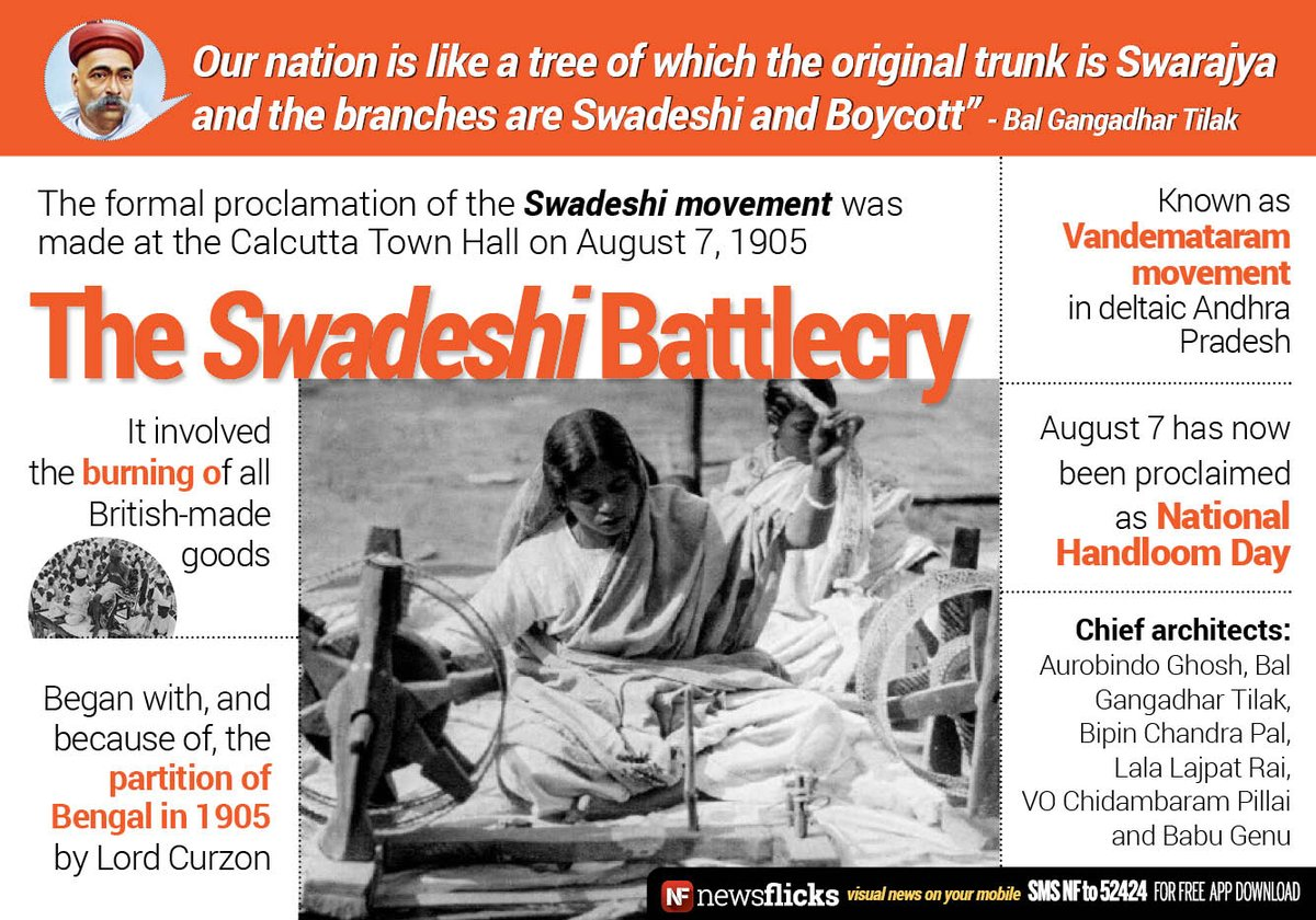 Swadeshi and Boycott Movement in India to Oppose the British Decision