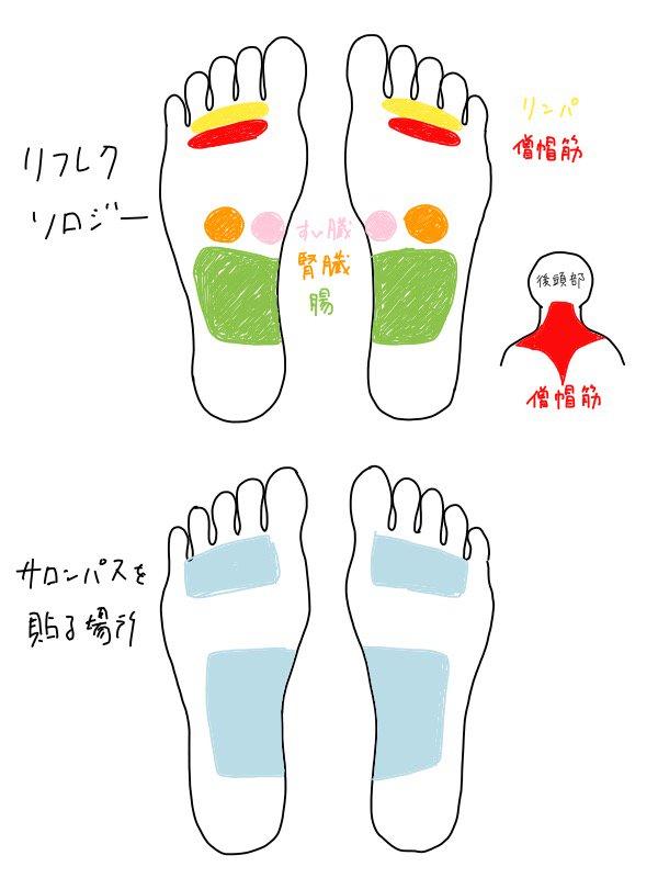 方法 とる の 足 疲れ