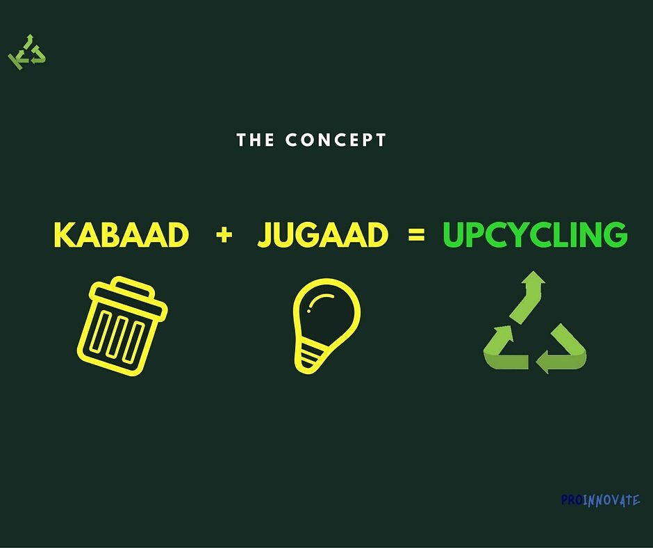 jugaad concept The concept of jugaad is finding its way into large-scale industries in india as  well when i worked on the tata nano – the world's most.