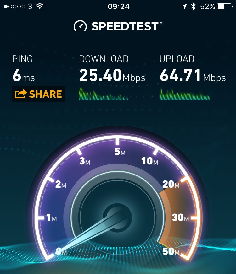 Just in case you wondered, this is Wi-Fi speed to my tent... #emfcamp https://t.co/Q4lVSi3kQM