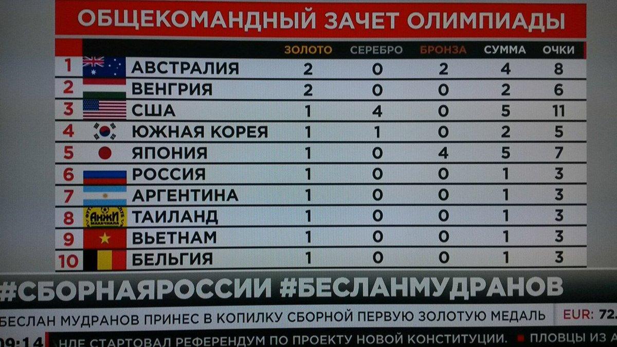 """ГПУ взяла экс-нардепа Медяника в """"заложники"""", чтобы он дал показания против Ефремова, - адвокат Солодко - Цензор.НЕТ 8495"""