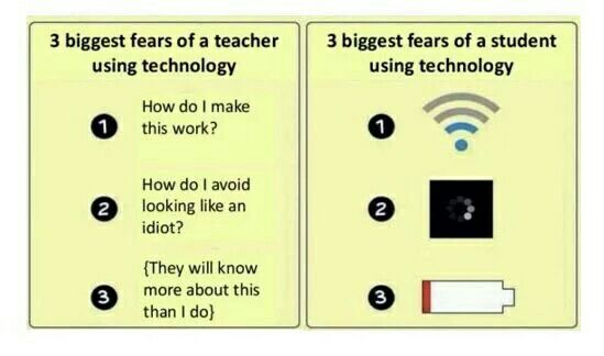 biggest fears