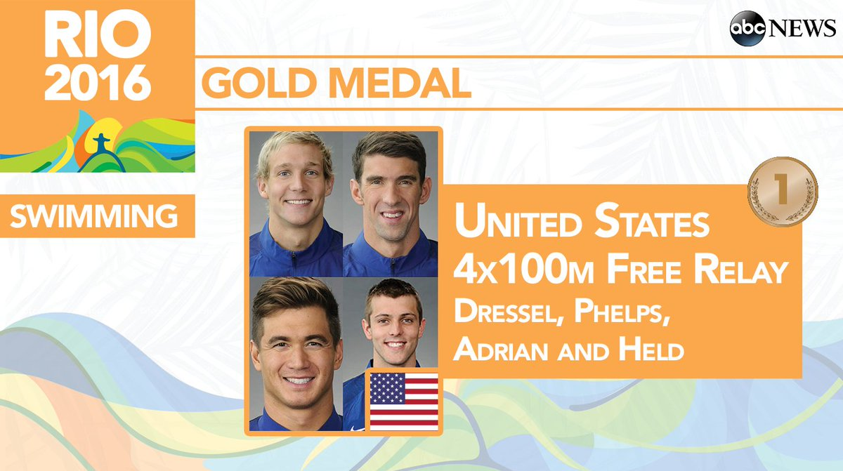 Good Morning America Usa Swimming : Good morning america on twitter quot gold for the usa rio