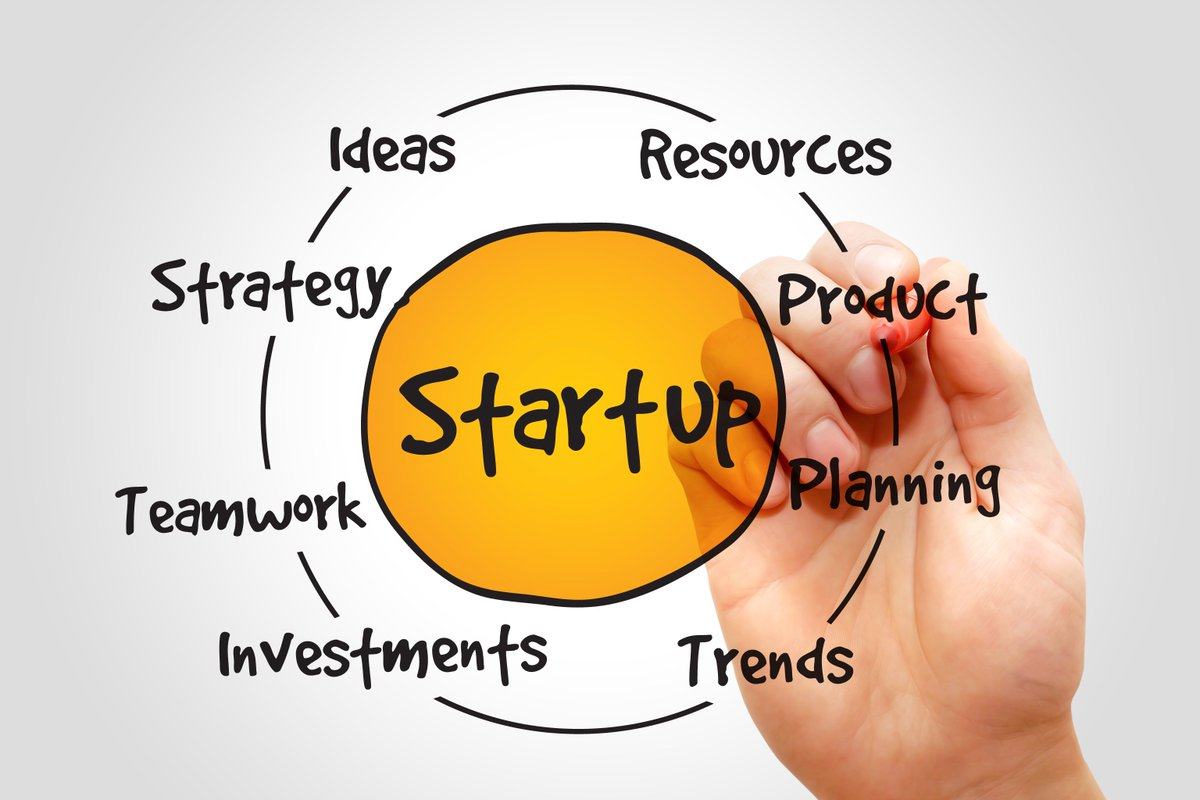 Image result for Startup company