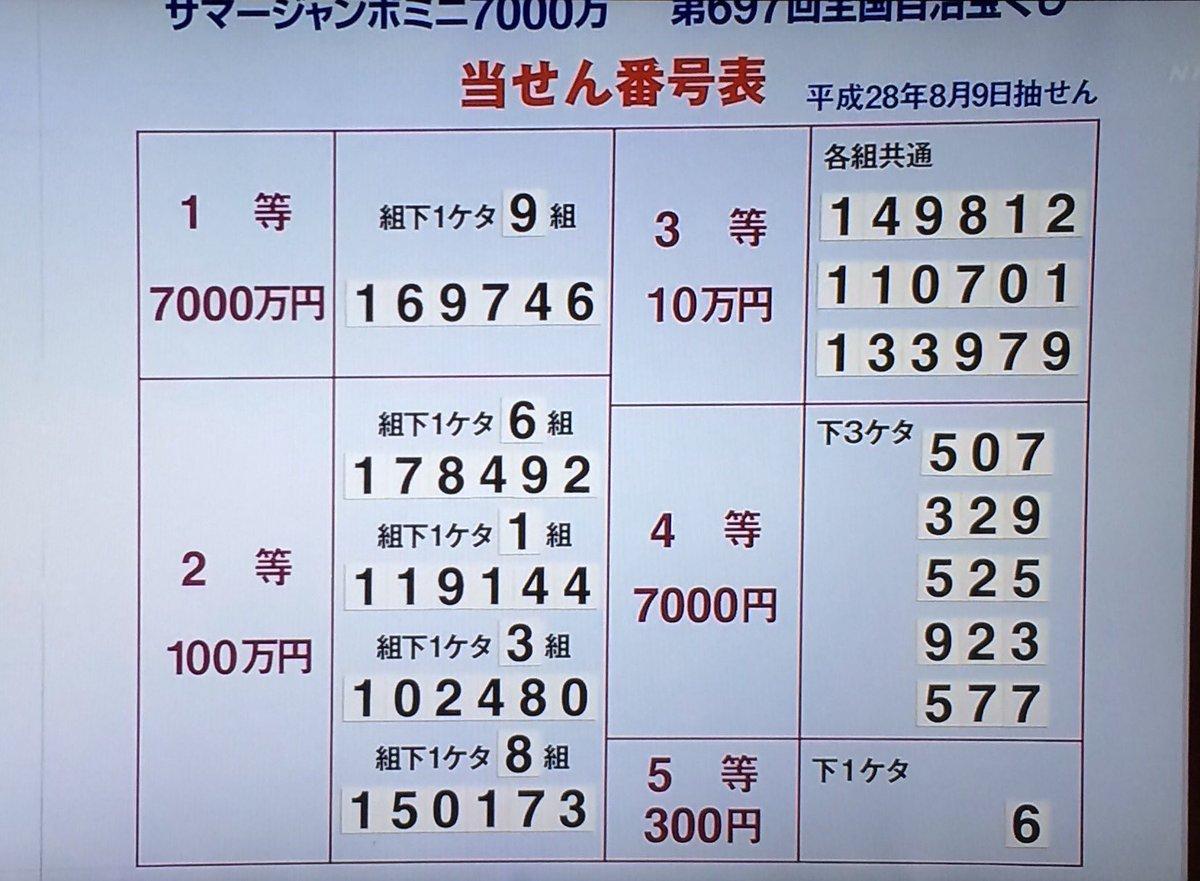 【速報】サマージャンボミニ7000万第697回全国自治宝くじ当せん番号