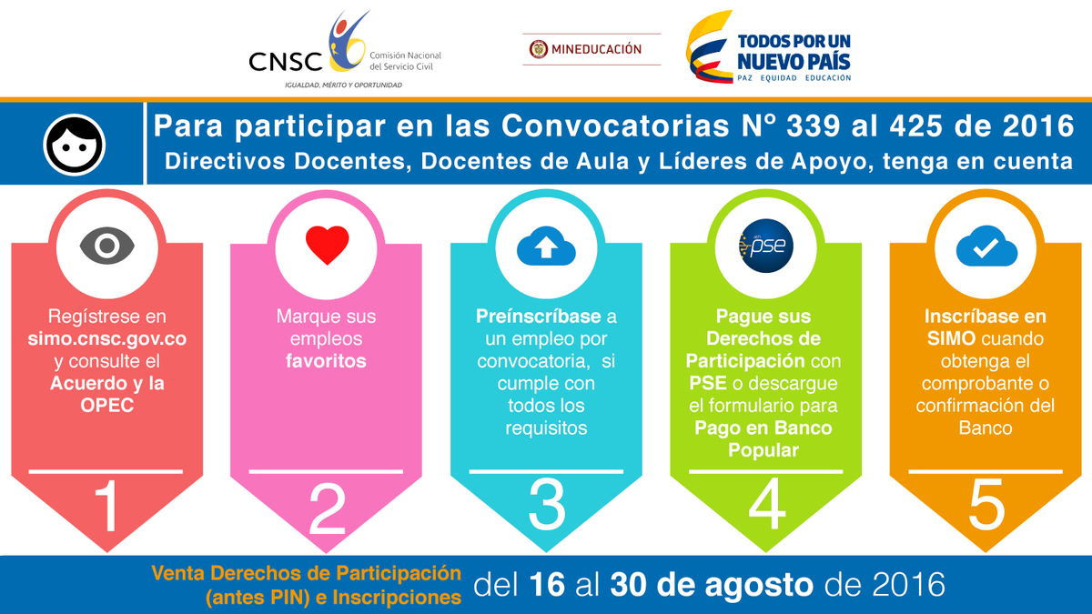Cnsc concurso docente 2016 Convocatoria para las plazas docentes 2016