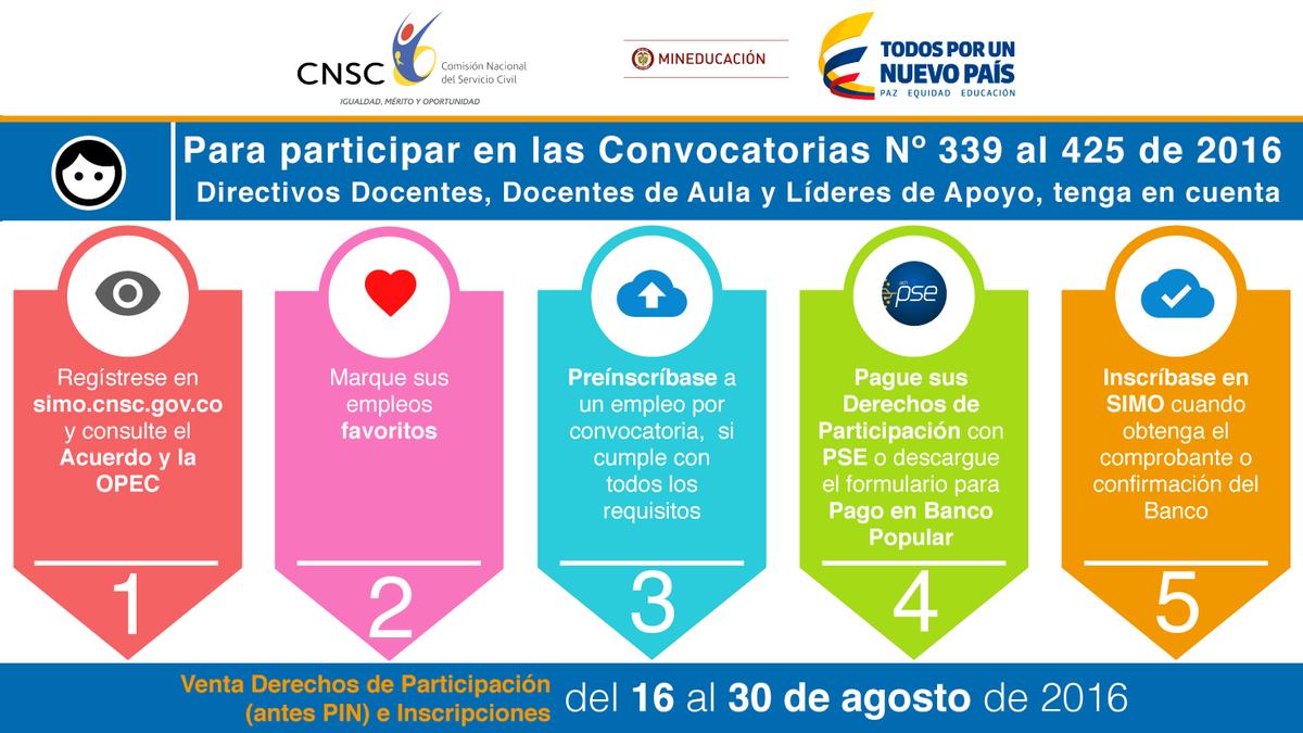 Cnsc concurso docente 2016 for Convocatoria concurso docente 2016