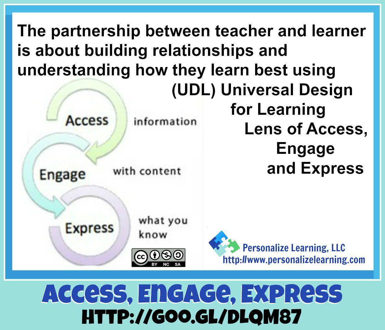.@bbray27 @khmmc have championed UDL since 2012 & based Access Engage Express on research @CAST_UDL #UDL2016 https://t.co/pVYqyTKqSE