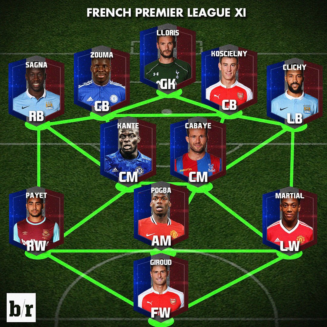 french premier league