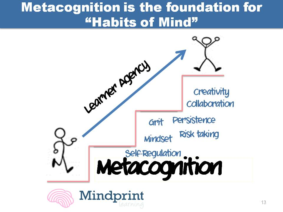 "Wishing we were at #UDL2016 sharing on #metacognition to ""help students help themselves"" https://t.co/Qw8B952CW4 https://t.co/ySCBxI5mDO"
