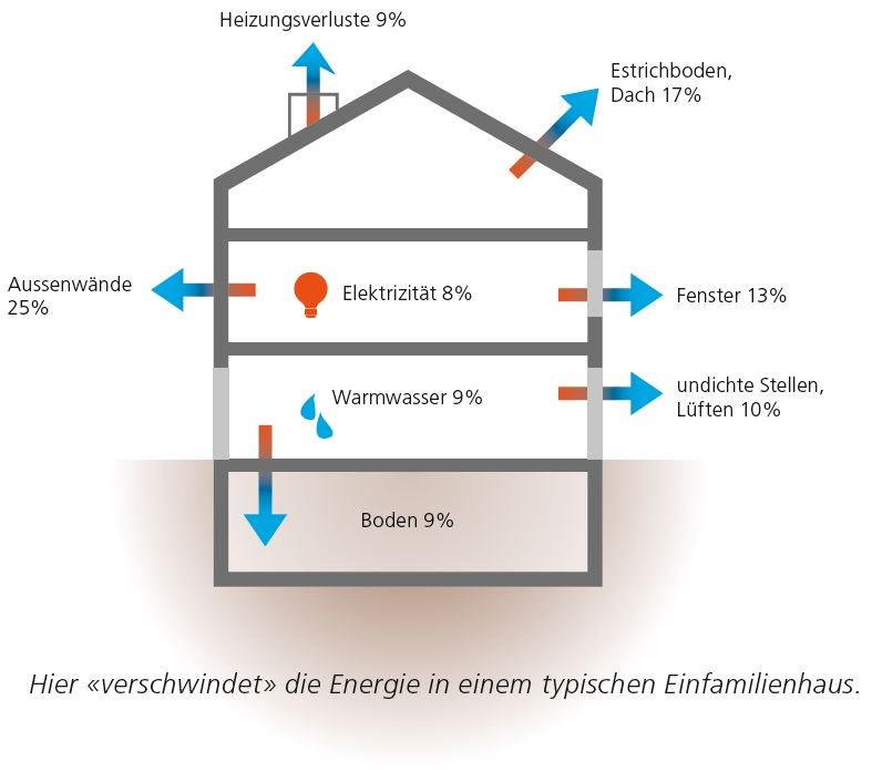 Großartig Wechselstromverkabelung Galerie - Elektrische ...