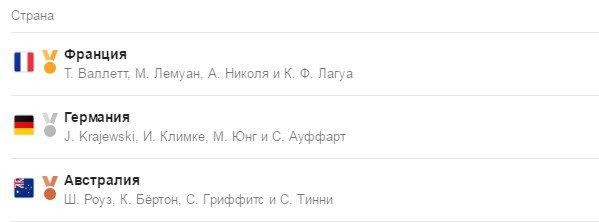 По делу Януковича арестован экс-замглавы налоговой Головач, - Луценко - Цензор.НЕТ 9445