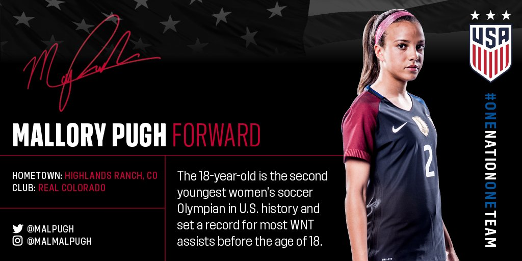 With that goal, Pugh becomes youngest player ever to score at #Olympics for the USA. #WinTheGroup #OneNationOneTeam