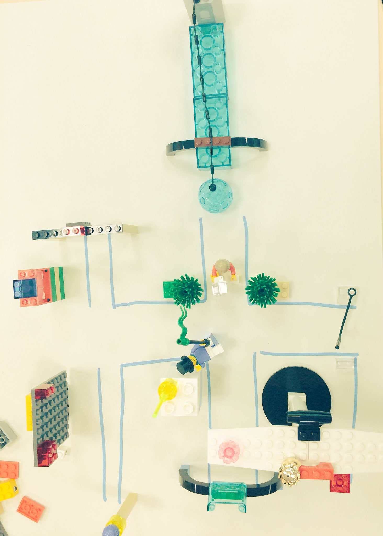 Lego prototyping #studentideas https://t.co/Imfs0RJQgs
