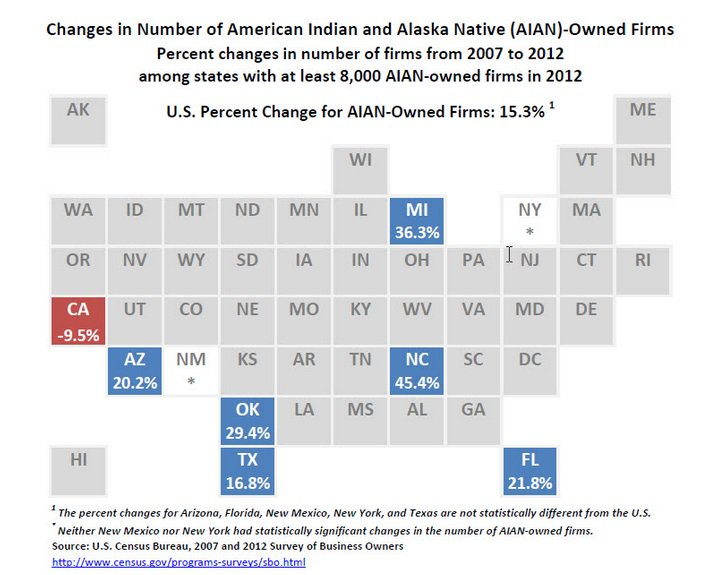 "#ICYMI ""American Indian&Alaska Native-Owned Biz Move Past ..."