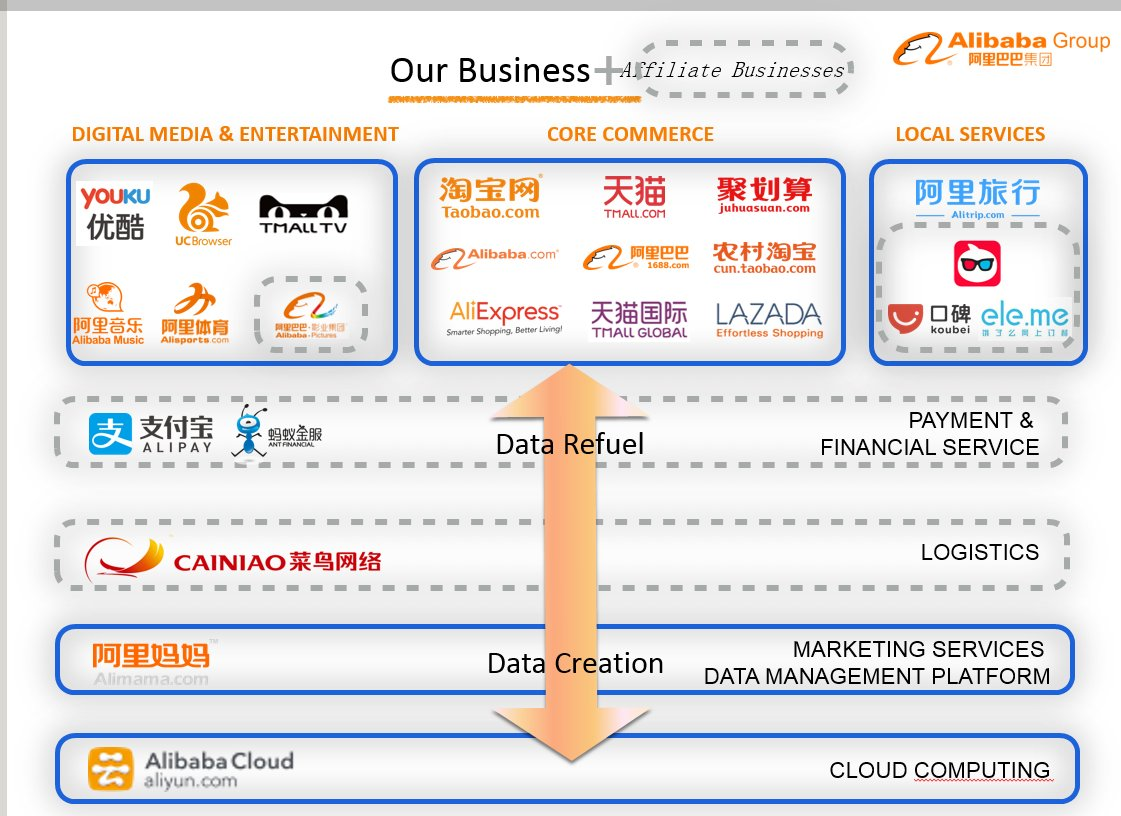 Alibaba Group On Twitter Quot Not Easy But We Managed To