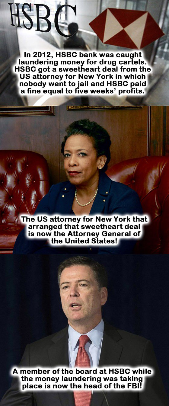Image result for pics of hsbc laundering and loretta lynch