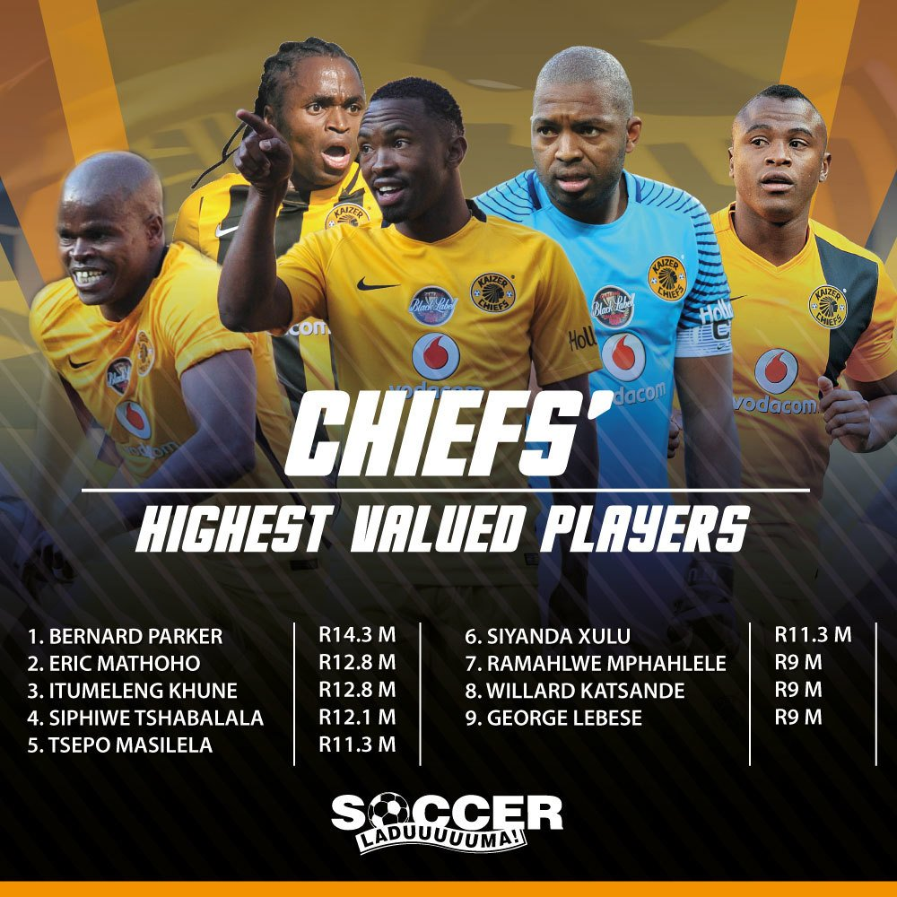 Soccer Laduma On Twitter Here Are Kaizer Chiefs Highest Valued