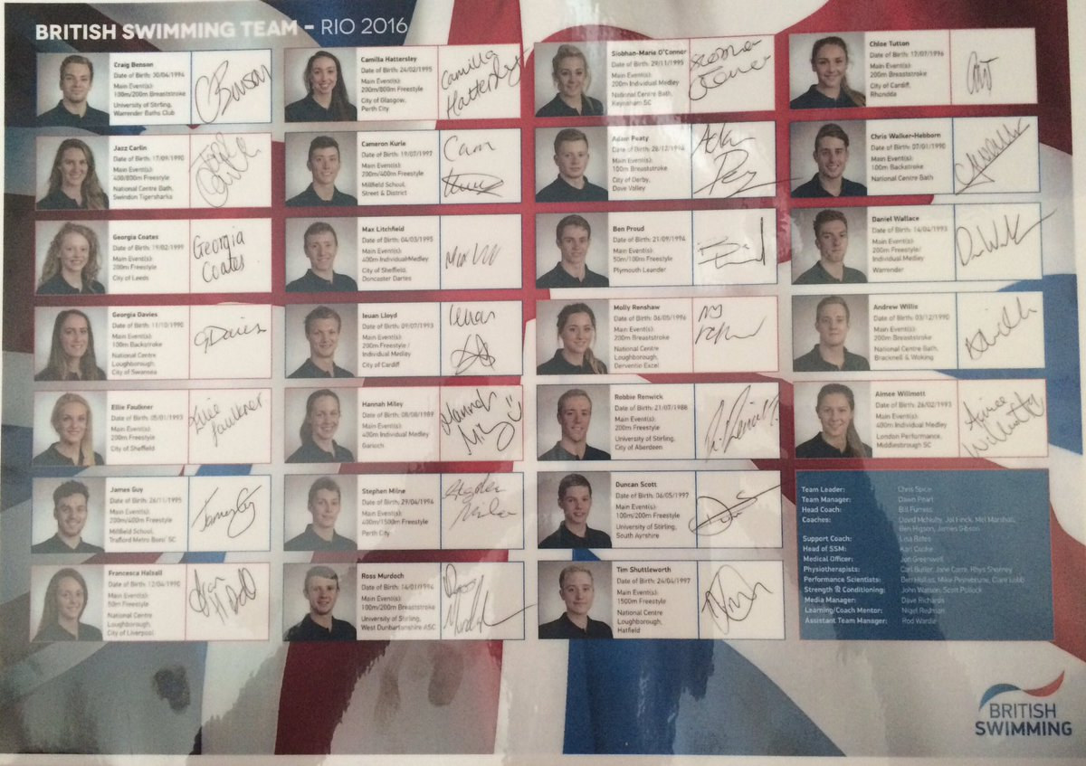 Fancy winning all the autographs of our #GBR #Rio2016 #swimming team? Simply FOLLOW & RETWEET to win! #competition https://t.co/UxB7Y0w8dC