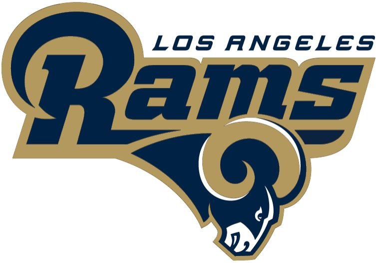 Hey Family, ITS OFFICIAL!!! Guess who's The Official DJ for the LA RAMS???? ME!!!! #ONLYGOD!!!! #LA!! #LARams https://t.co/FZKaParP1j