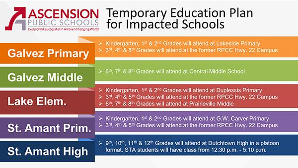All Ascension Parish students to return to school Aug. 29. More info here:  https://t.co/lfmP2HLTzR https://t.co/1MmzgANxED