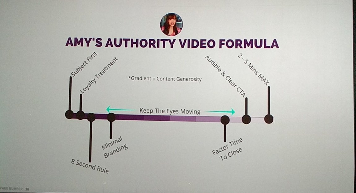 Formula for YouTube video awesomeness by @Schmittastic  #slcsem https://t.co/pMNSnVyTjM
