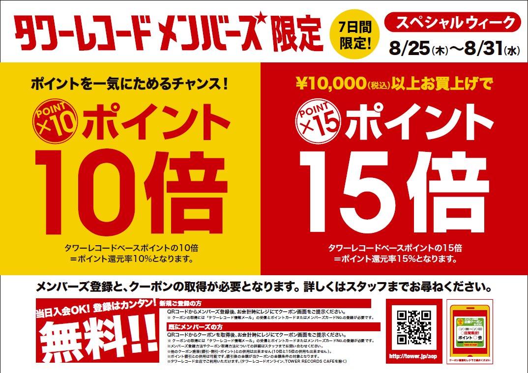 ☆浦和店の昨日チャート&お得なセール情報☆