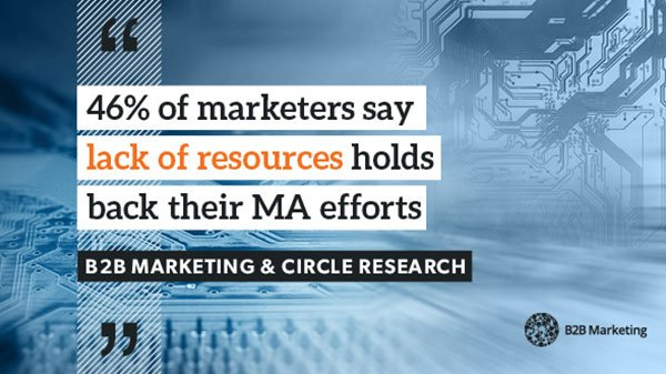 Marketers blame #MA shortcomings on lack of resources https://t.co/aG2LzyYR3c #B2BNews https://t.co/YAvrcFOT4O