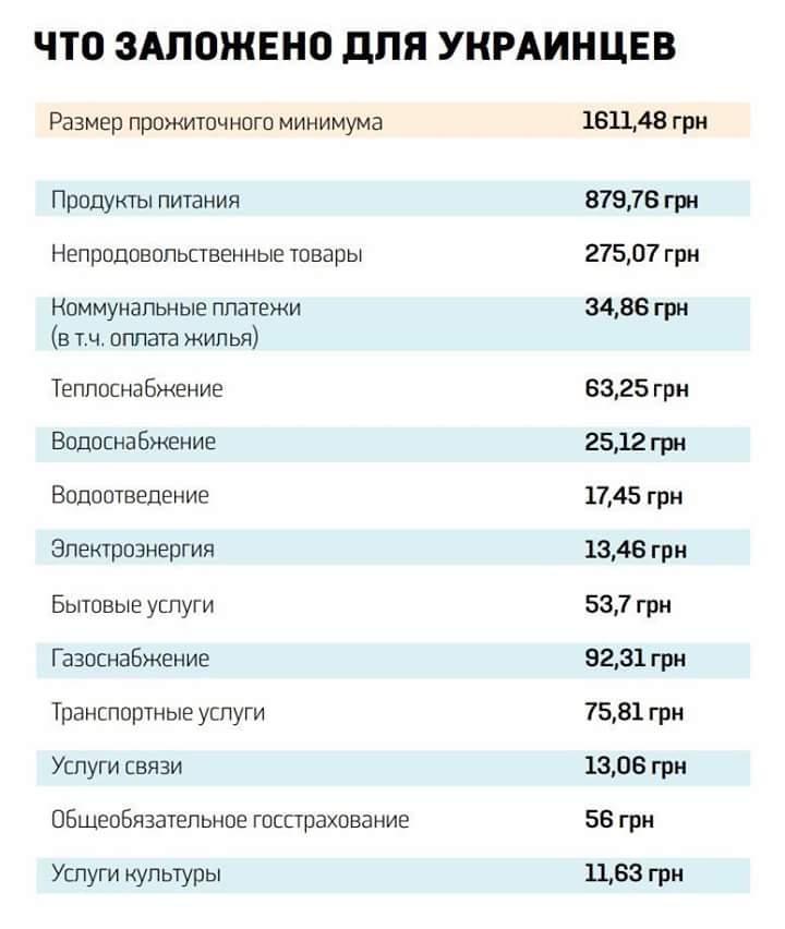 В центре Киева сегодня ограничат движение транспорта: список улиц - Цензор.НЕТ 1082