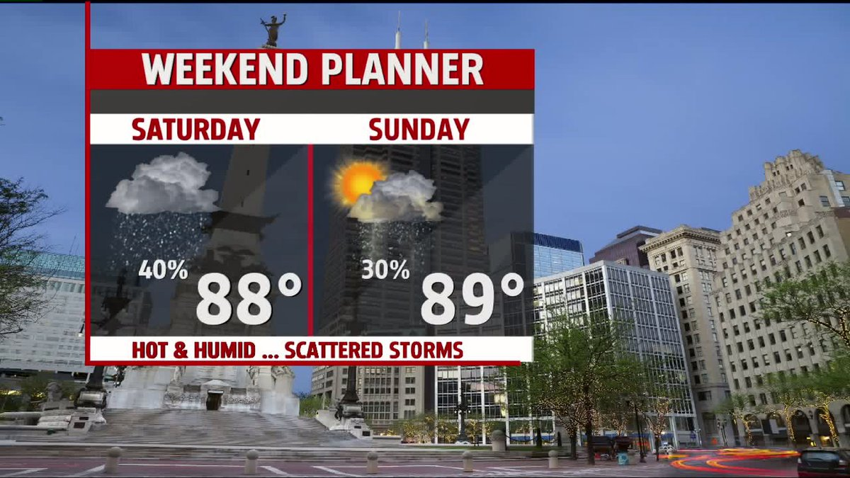 Rain & storms are here to stay for a few more days, stay safe! @FOX59