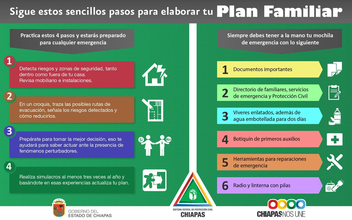 pc chiapas on twitter recuerda establecer tu plan familiar para
