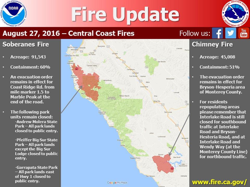 central coast fires - photo #36