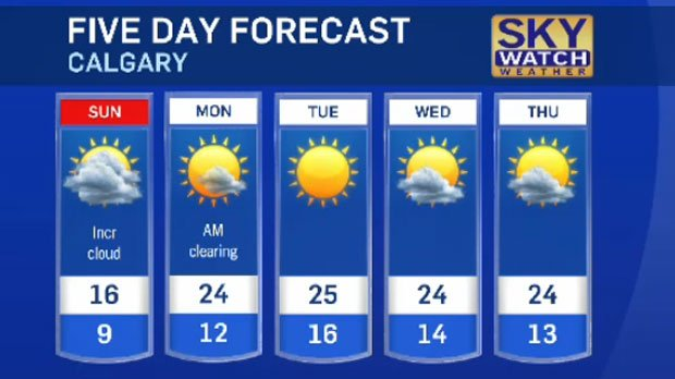 Sunday: chilly. @CTVSRothfels has details...