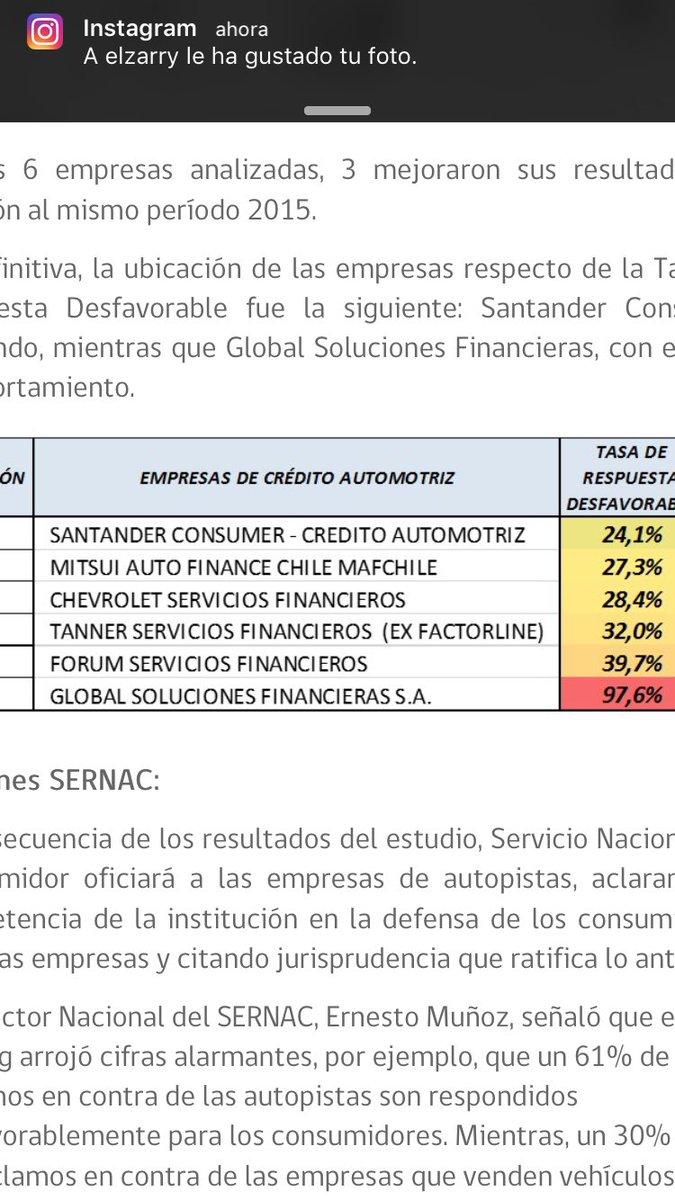Esto es #GlobalsolucionesfinancierasSA según @SERNAC arrojó el 97,6% de denuncias