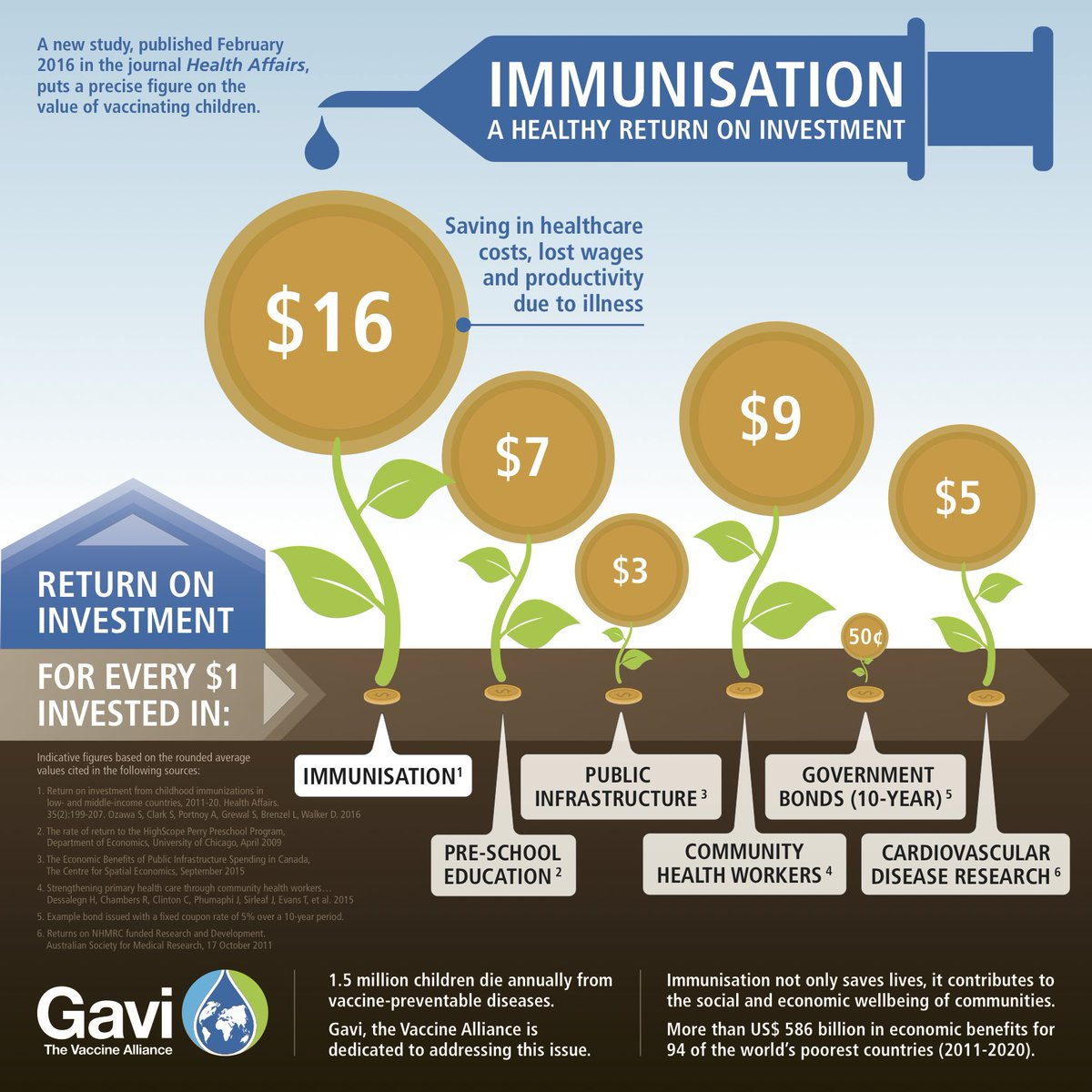 a study of the benefits of immunization They agreed, though, that immunization is a good the benefits of hcw vaccination to employees and in an editorial published alongside the study, marie.