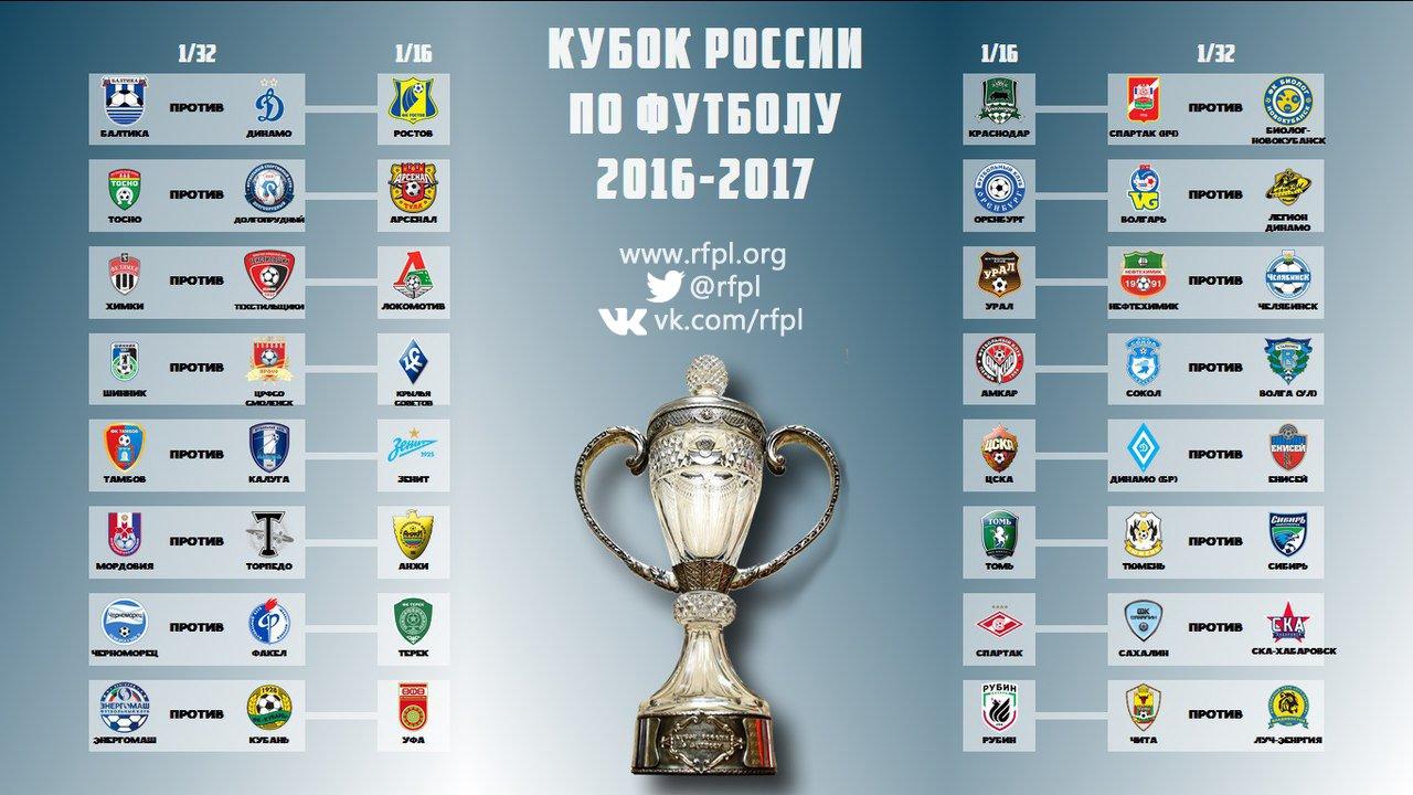 Сегодня в Москве состоялась жеребьёвка 1/16 финала Кубка России.