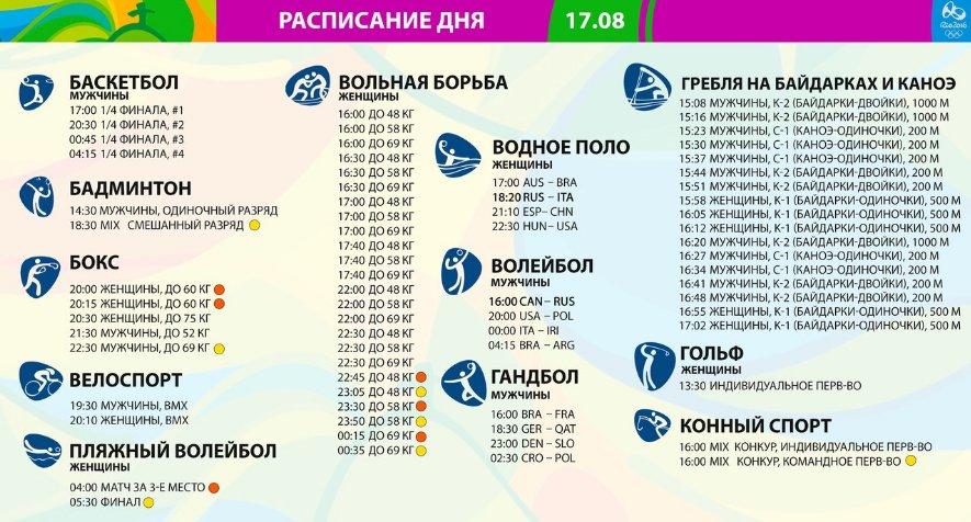 Олимпийские игры 2016-2 CqDo15vWgAA3rQC