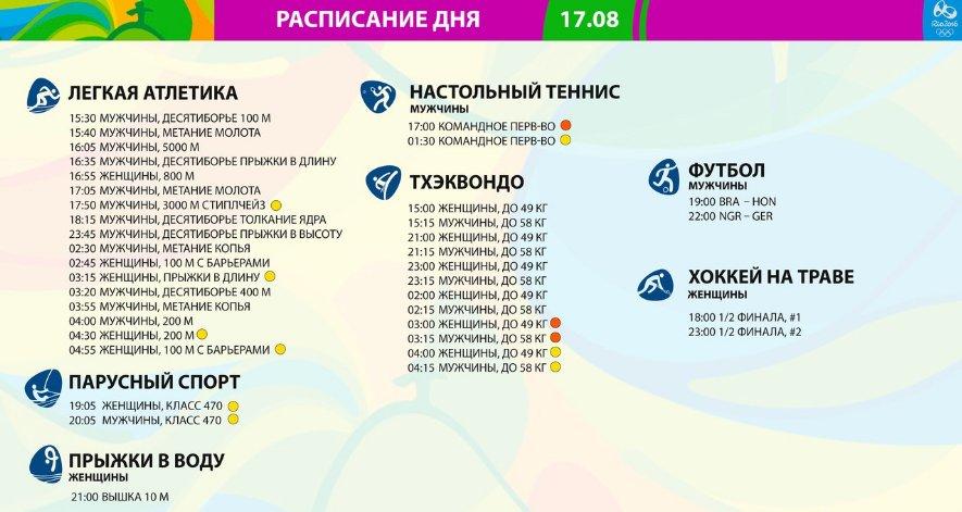 Олимпийские игры 2016-2 CqDo3TyW8AApRyN