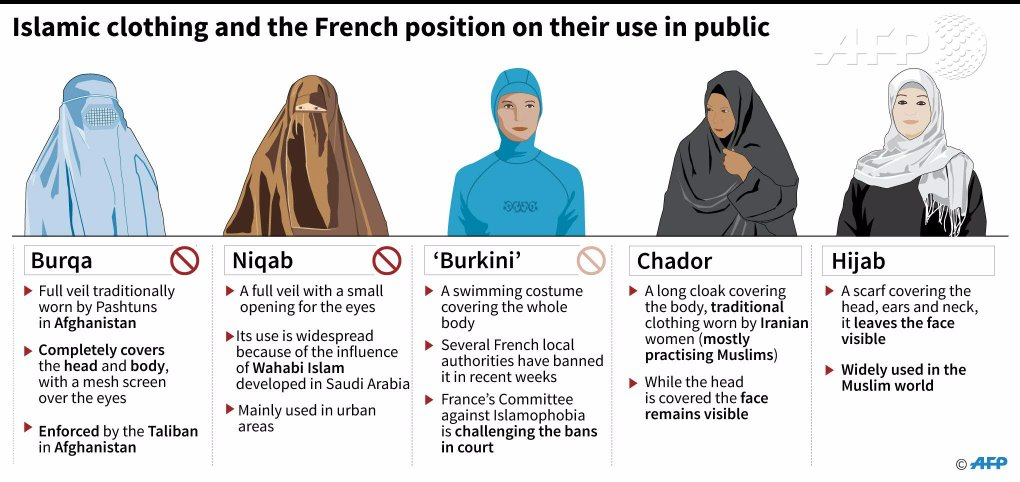 burkini bans cause ripples in france consternation abroad