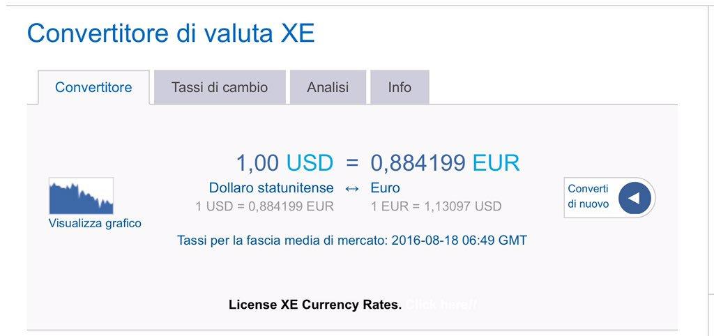 Convertitore di euro in dollari