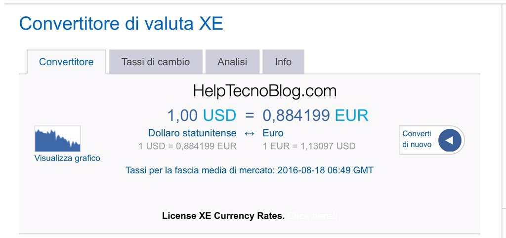 Convertitore dollari in euro