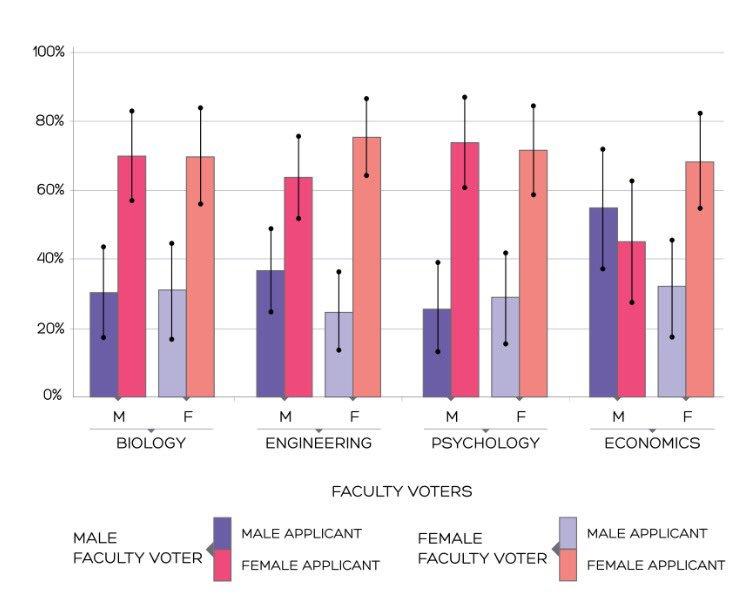 men vs. women essay