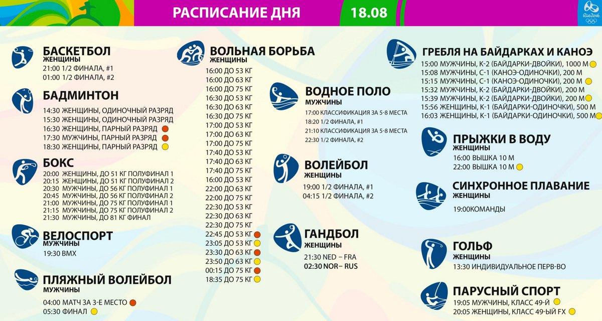 Олимпийские игры 2016-2 - Страница 3 CqHx6RdXYAALUGl