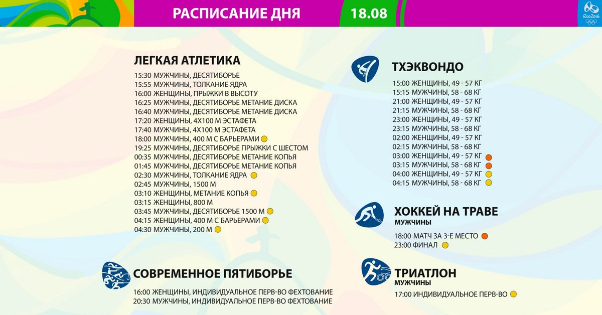 Олимпийские игры 2016-2 - Страница 3 CqHx8kbXEAA2tAH