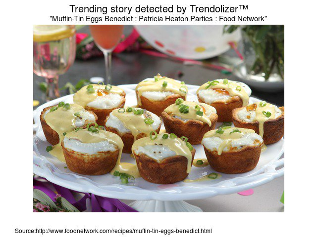 Trending food on twitter muffin tin eggs benedict patricia 636 am 18 aug 2016 forumfinder Choice Image